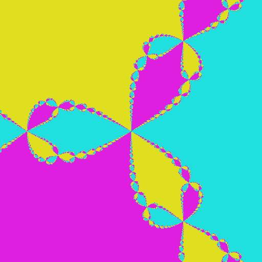 The generated fractal